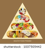 food pyramid. healthy food  ... | Shutterstock .eps vector #1037505442
