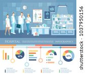 medicine infographics  doctors... | Shutterstock .eps vector #1037950156