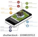 infographics of the smart house.... | Shutterstock .eps vector #1038020512