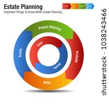 an image of a estate planning... | Shutterstock .eps vector #1038243466