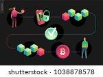 blockchain concept vector... | Shutterstock .eps vector #1038878578