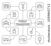 public transport mind map with... | Shutterstock .eps vector #1039842712