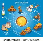 space exploration isometric... | Shutterstock .eps vector #1040426326