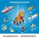 underwater depths research... | Shutterstock .eps vector #1040426332
