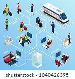 train interior  passengers in... | Shutterstock .eps vector #1040426395