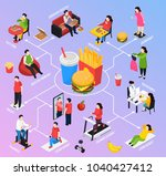 overweight people isometric... | Shutterstock .eps vector #1040427412