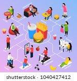 overweight people isometric... | Shutterstock .eps vector #1040427412