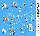 artificial intelligence... | Shutterstock .eps vector #1040427442
