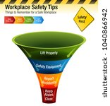 an image of a workplace safety... | Shutterstock .eps vector #1040866942