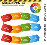 an image of a workplace safety... | Shutterstock .eps vector #1040866966