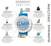 gmp good manufacturing practice ... | Shutterstock .eps vector #1041171946