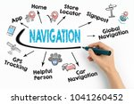 navigation concept. chart with... | Shutterstock . vector #1041260452