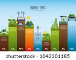 energy types ecological | Shutterstock .eps vector #1042301185