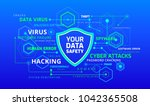 cyber risks infographic   cyber ... | Shutterstock .eps vector #1042365508