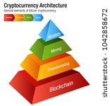 an image of a cryptocurrency... | Shutterstock .eps vector #1042858672