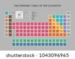 periodic table of the elements... | Shutterstock .eps vector #1043096965