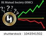possible graphs of forecast hi... | Shutterstock .eps vector #1043541502