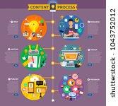 flat design concept content... | Shutterstock .eps vector #1043752012