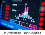 close up stock or forex chart... | Shutterstock . vector #1044000565