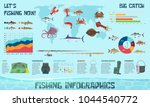 fishing sport and fish catch... | Shutterstock .eps vector #1044540772