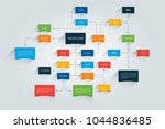mind map  flowchart ... | Shutterstock .eps vector #1044836485