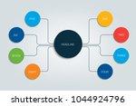 mind map  flowchart ...   Shutterstock .eps vector #1044924796