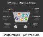 e commerce infographic concept...   Shutterstock .eps vector #1044986686