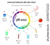 scale of ph value for acid and... | Shutterstock .eps vector #1045072222