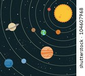 vintage style solar system... | Shutterstock .eps vector #104607968