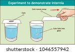 vector   inertia example our... | Shutterstock .eps vector #1046557942