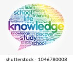 knowledge think bubble word... | Shutterstock .eps vector #1046780008