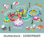 digital marketing flat...   Shutterstock .eps vector #1048398685