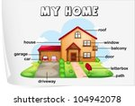 illustration of the parts of a... | Shutterstock .eps vector #104942078