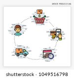 order process concept. how to... | Shutterstock .eps vector #1049516798