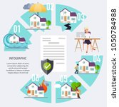 house insurance business...   Shutterstock .eps vector #1050784988