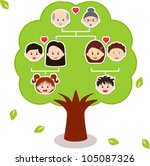 vector of family tree  a... | Shutterstock .eps vector #105087326
