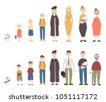 life stages set. man and woman... | Shutterstock . vector #1051117172