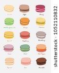 vintage macaron poster | Shutterstock .eps vector #1052110832