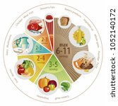 food pyramid in the form of a... | Shutterstock .eps vector #1052140172