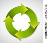 vector green life cycle diagram ... | Shutterstock .eps vector #105259916