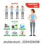cartoon menstrual period...   Shutterstock .eps vector #1054326038
