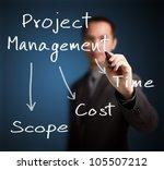business man writing project... | Shutterstock . vector #105507212