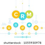crm  customer relationship...   Shutterstock .eps vector #1055930978