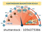 earthquake magnitude levels... | Shutterstock .eps vector #1056375386