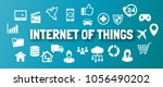 internet of things  iot  banner ... | Shutterstock .eps vector #1056490202