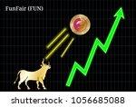 gold bull  throwing up funfair  ... | Shutterstock .eps vector #1056685088