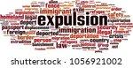 expulsion word cloud concept.... | Shutterstock .eps vector #1056921002