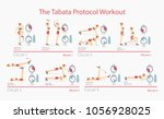 tabata protocol workout poster... | Shutterstock .eps vector #1056928025