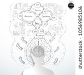human head and  brain white  ... | Shutterstock .eps vector #1056985106