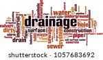 drainage word cloud concept.... | Shutterstock .eps vector #1057683692